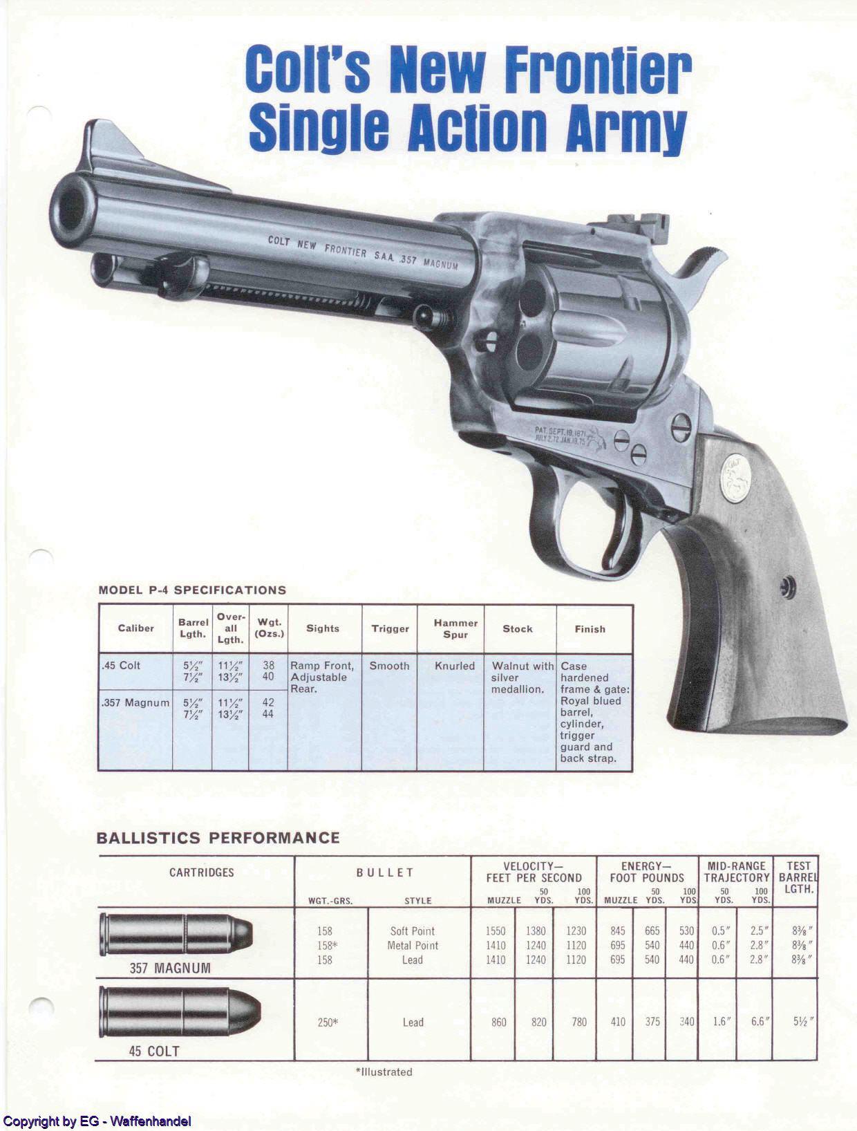 Bedienungsanleitungen & Explosionszeichnungen - EG-Waffenhandel